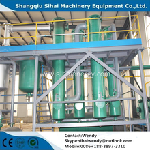 High Profit Waste Tyre Pyrolysis Plant
